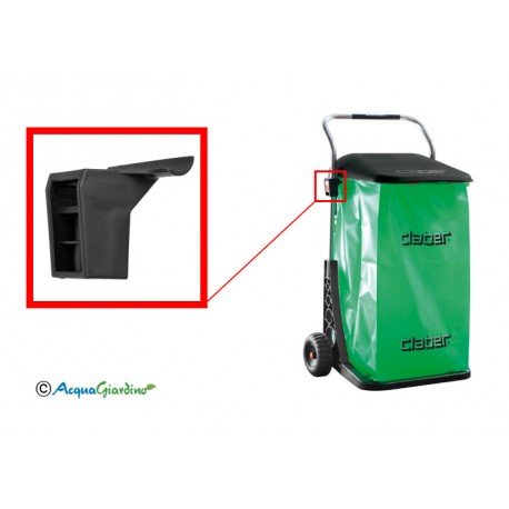 Stützring für Carry Cart