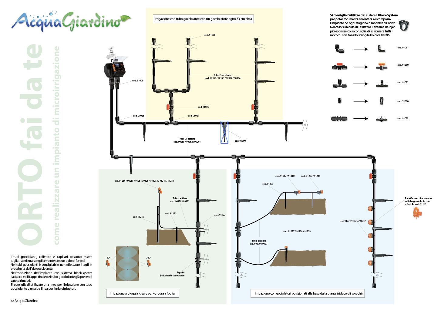 Orto irrigazione a goccia acquagiardino for Calcolo impianto irrigazione